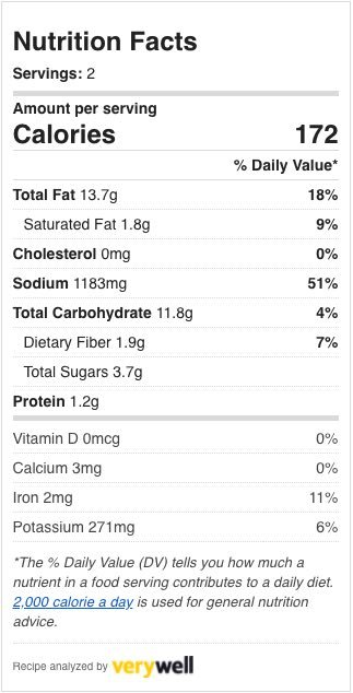 Sweet potato chips nutritional facts